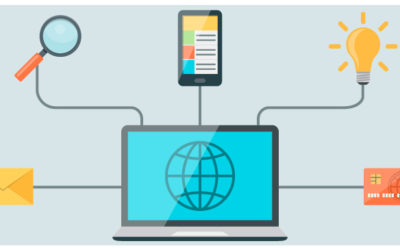 Direct Mail Meets Digital Integration